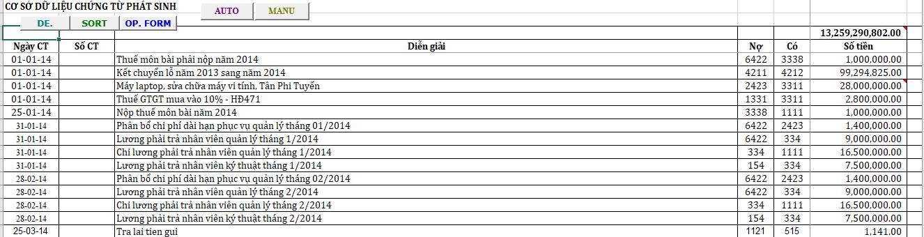 Sheet cơ sở dữ liệu chứng từ phát sinh