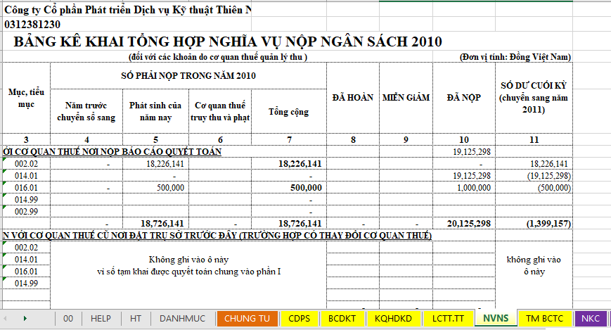 Bảng kê khai tổng hợp nghĩa vụ nộp ngân sách