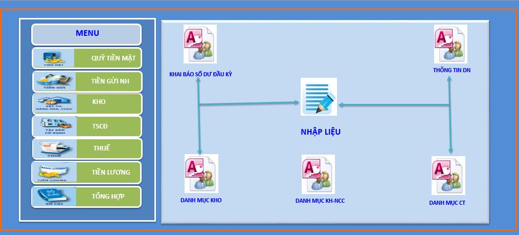 phần mềm kế toán Excel Thông Tư 133 miễn phí