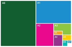 Kích thước khổ giấy A0, A1, A2, A3, A4, A5, A6, A7 pixel, inch, mm, cm