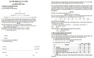 Bài tập giá trị tiền tệ theo thời gian có lời giải PDF