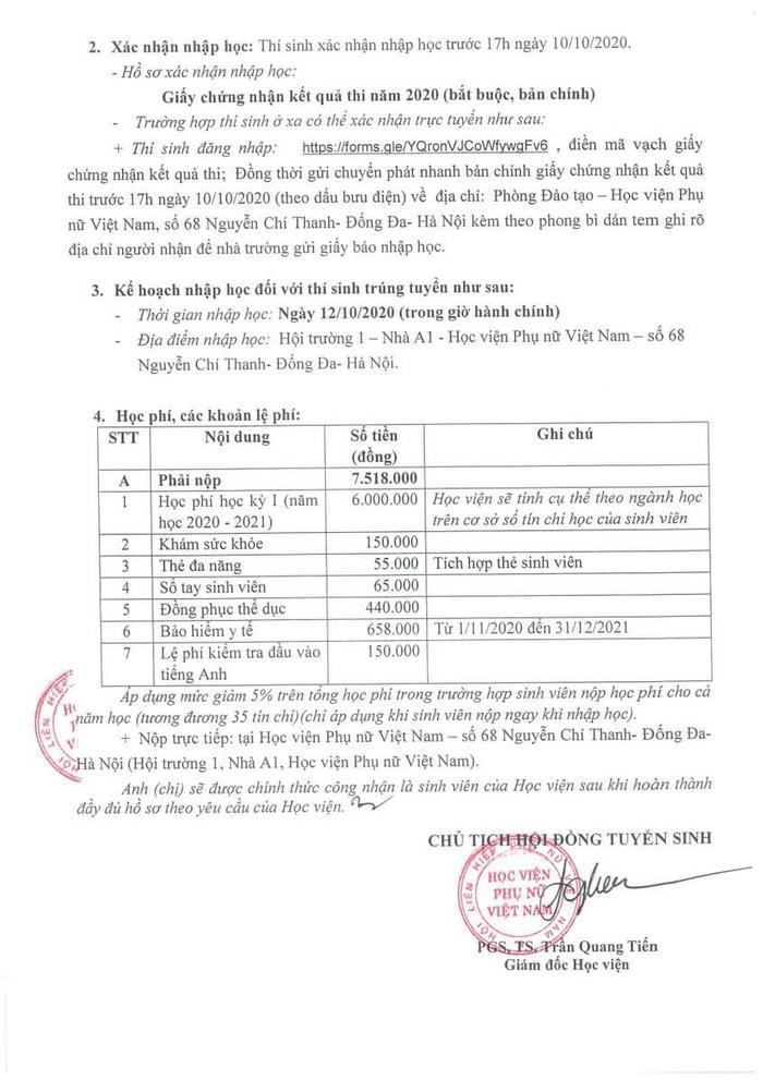 Điểm chuẩn Học viên Phụ nữ Việt Nam