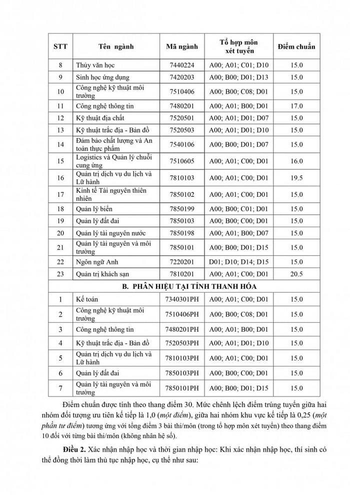 Điểm chuẩn ĐH Tài nguyên và Môi trường Hà Nội 2020