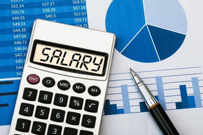 Cách tính lương theo hệ số - Hướng dẫn nhanh ViecLamVui